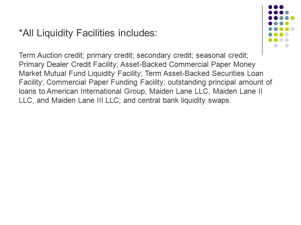 *All Liquidity Facilities includes: Term Auction credit; primary credit; secondary credit; seasonal credit; Primary Dealer Credit Facility; Asset-Back