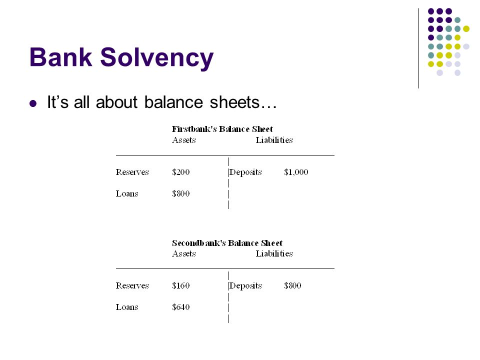 Bank Solvency More accurate representation of a typical bank…Owners have to put up some equity!