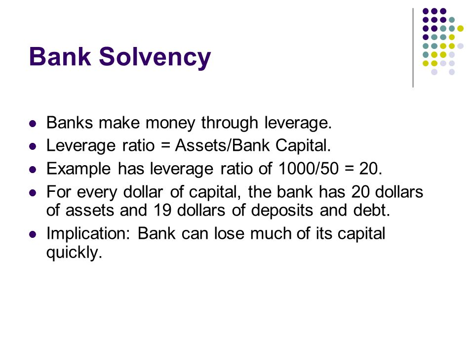 Bank Solvency Banks make money through leverage. Leverage ratio = Assets/Bank Capital. Example has leverage ratio of 1000/50 = 20. For every dollar of