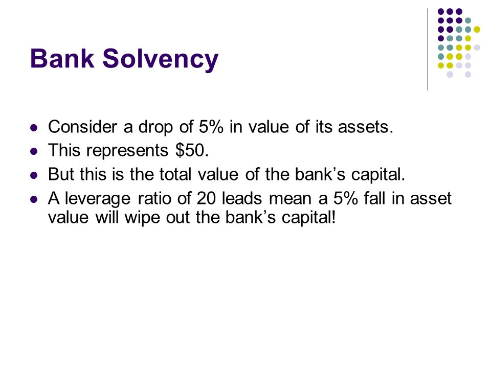 Bank Solvency Consider a drop of 5% in value of its assets. This represents $50. But this is the total value of the bank's capital. A leverage ratio o