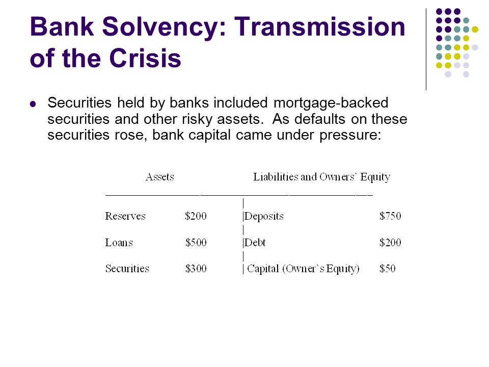 Bank Solvency: Transmission of the Crisis Securities held by banks included mortgage-backed securities and other risky assets. As defaults on these se