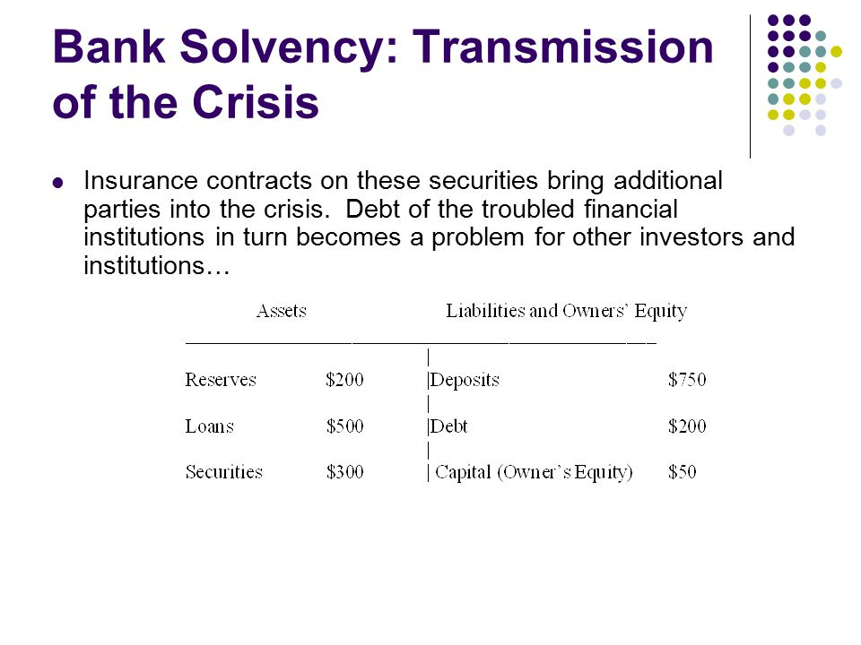 Bank Solvency - The Policy Response As Treasury Secretary Geithner has said: Its all about capital, capital, capital… (1) TARP - Troubled Asset Relief Program ($700B) Phase I: Putting capital directly into the banks Phase II: Entice investors to buy the bad assets (2) Regulatory reform (3) Support housing market - expand GSE lending, loan modification programs, tax incentives