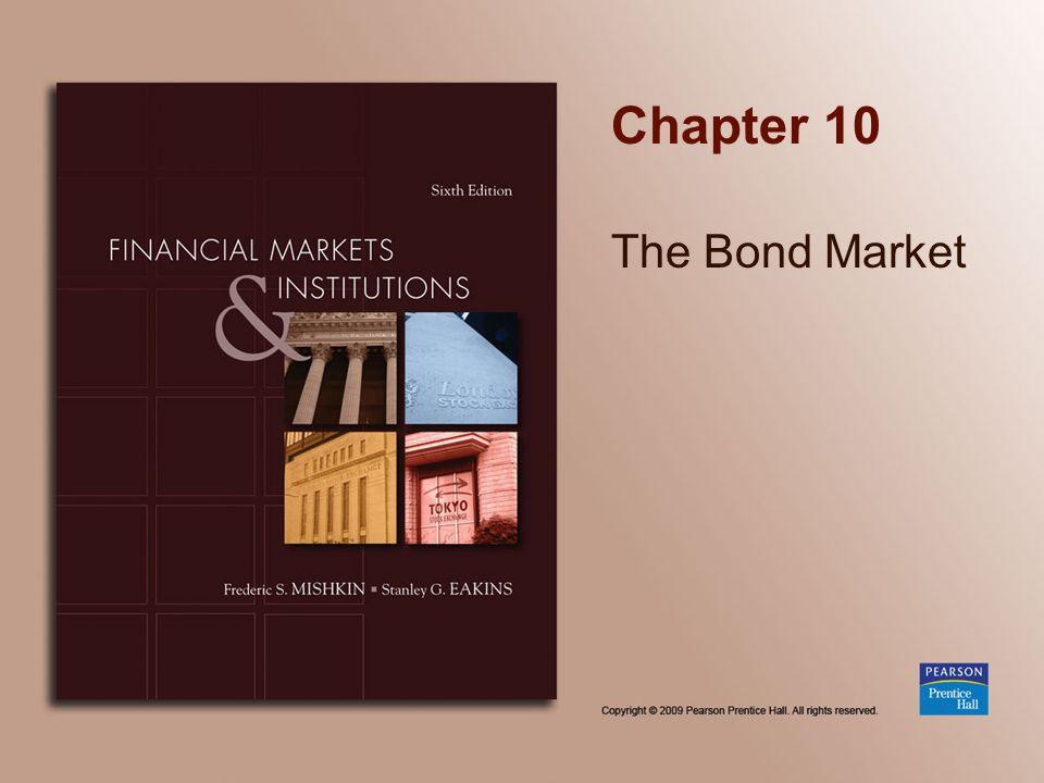 Corporate Bonds: Debt Ratings