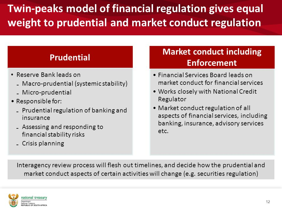 Twin-peaks model of financial regulation gives equal weight to prudential and market conduct regulation 12 Interagency review process will flesh out timelines, and decide how the prudential and market conduct aspects of certain activities will change (e.g.