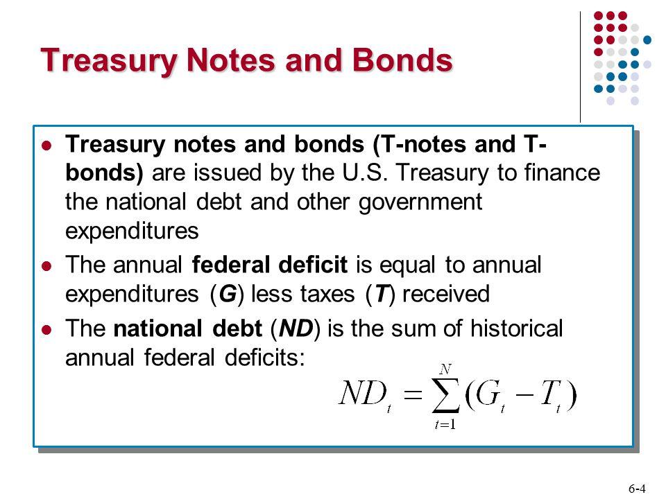 6-25 Bond Credit Ratings