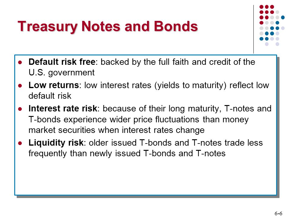 6-7 Treasury Notes and Bonds T-notes have original maturities from over 1 to 10 years T-bonds have original maturities from over 10 years Issued in minimum denominations (multiples) of $1,000 May be either fixed principal or inflation-indexed inflation-indexed bonds are called Treasury Inflation Protection Securities (TIPS) the principal value of TIPS is adjusted by the percentage change in the Consumer Price Index (CPI) every six months Trade in very active secondary markets Prices are quoted as percentages of face value, in 32nds T-notes have original maturities from over 1 to 10 years T-bonds have original maturities from over 10 years Issued in minimum denominations (multiples) of $1,000 May be either fixed principal or inflation-indexed inflation-indexed bonds are called Treasury Inflation Protection Securities (TIPS) the principal value of TIPS is adjusted by the percentage change in the Consumer Price Index (CPI) every six months Trade in very active secondary markets Prices are quoted as percentages of face value, in 32nds