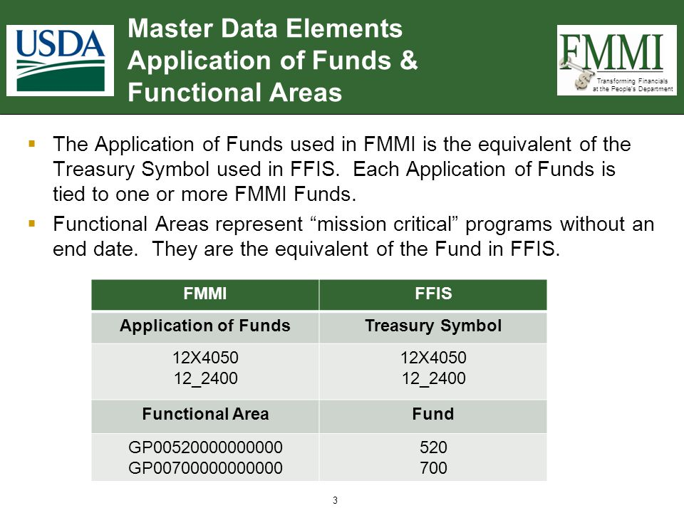 Transforming Financials at the People's Department 4 4  Functional Area is used to represent agency specific funds  Structure:  Digit 1-2: Agency Identifier  Digits 3-4 – blank  Digits 5-7 – Functional Area ex.