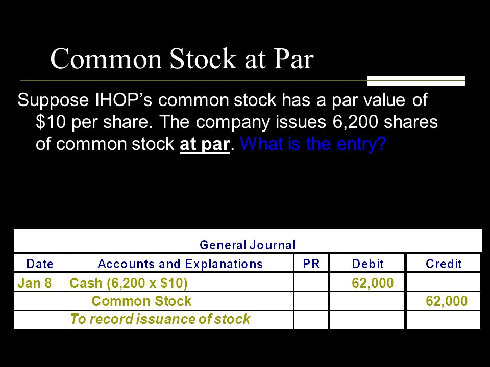 Common Stock at Par Jan 8Cash (6,200 x $10)62,000 Common Stock62,000 To record issuance of stock Suppose IHOP's common stock has a par value of $10 per share.