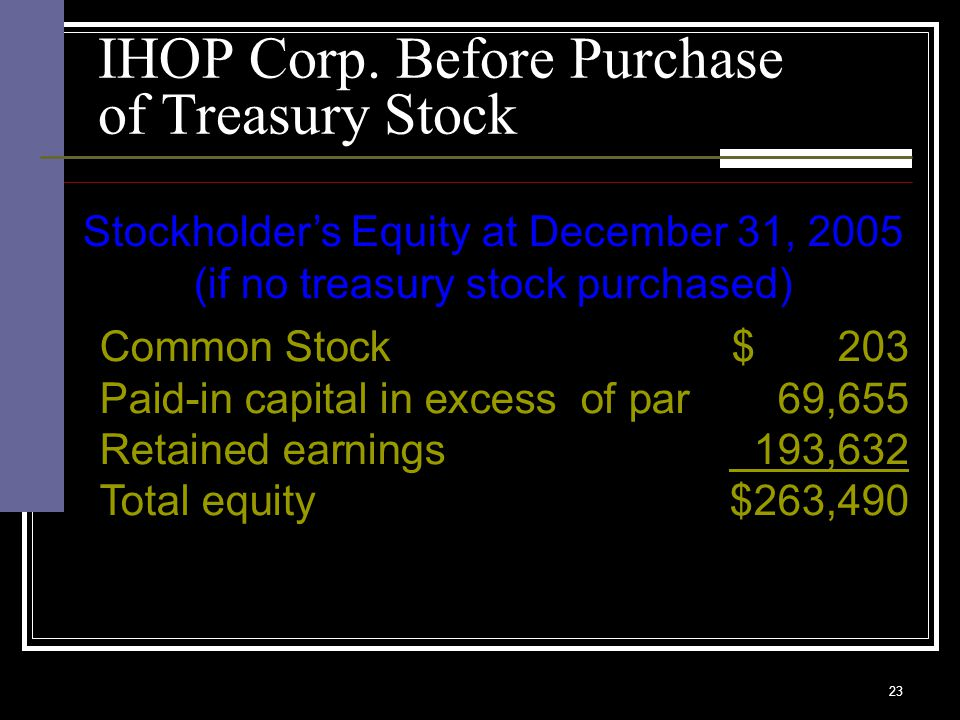 23 IHOP Corp. Before Purchase of Treasury Stock Common Stock$ 203 Paid-in capital in excess of par69,655 Retained earnings 193,632 Total equity$263,49