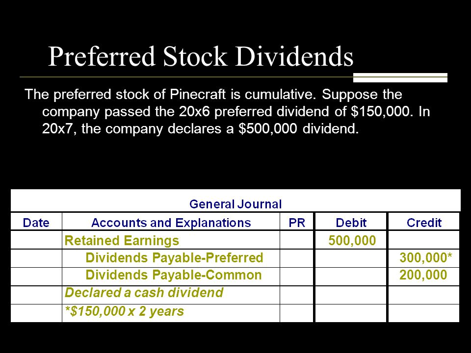 Preferred Stock Dividends The preferred stock of Pinecraft is cumulative.