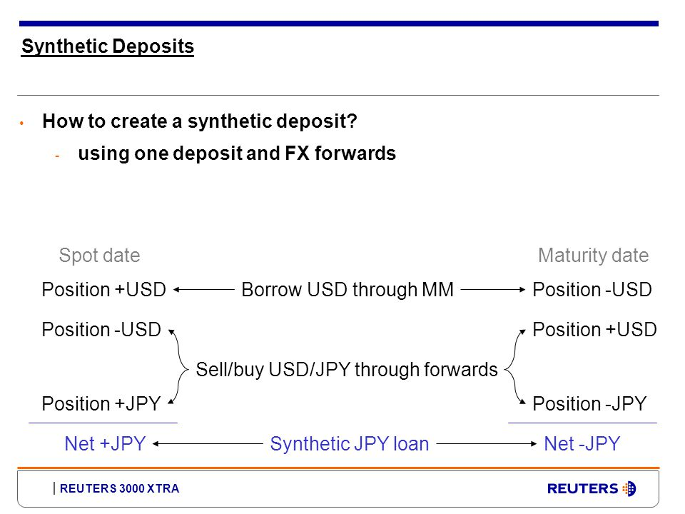 REUTERS 3000 XTRA Synthetic Deposits How to create a synthetic deposit.