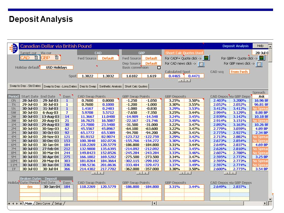 REUTERS 3000 XTRA Deposit Analysis