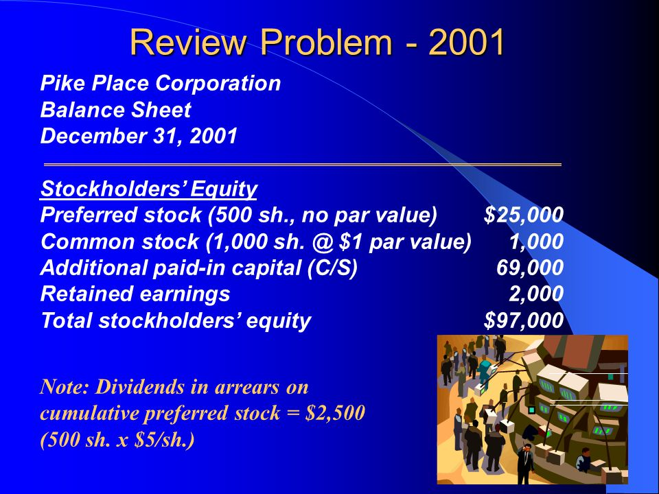 Pike Place Corporation Balance Sheet December 31, 2001 Stockholders' Equity Preferred stock (500 sh., no par value)$25,000 Common stock (1,000 sh.