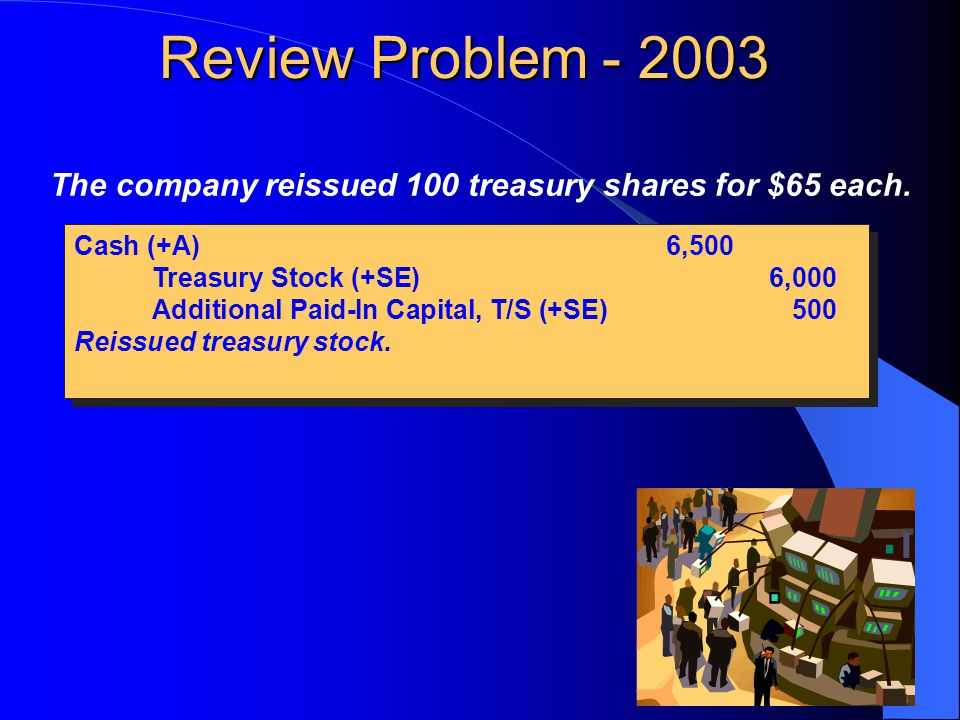 The company reissued 100 treasury shares for $65 each.