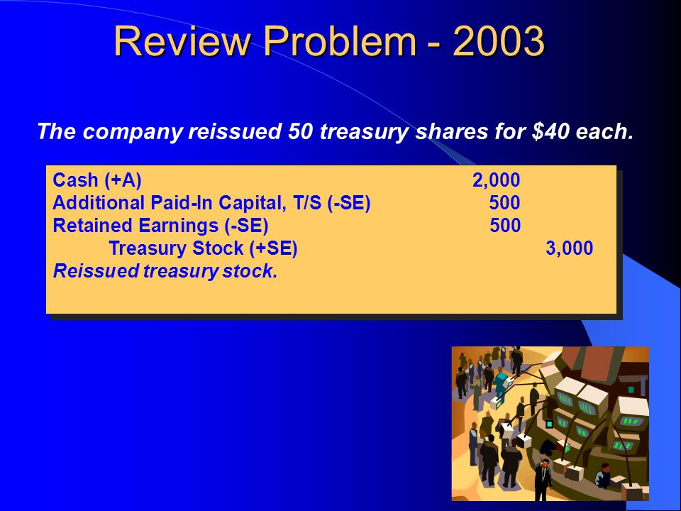 The company reissued 50 treasury shares for $40 each.