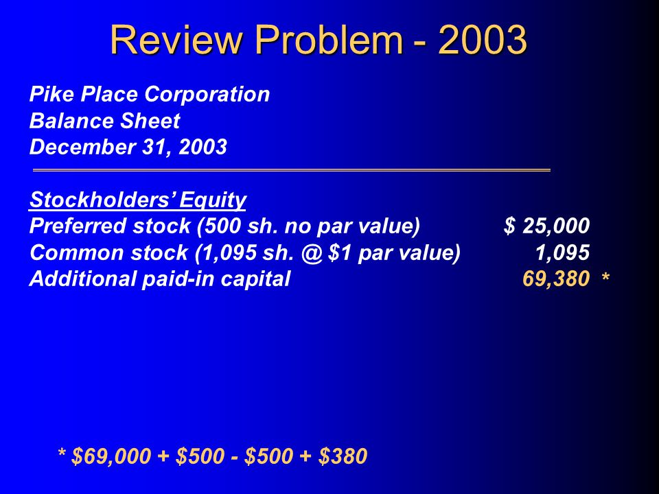 Pike Place Corporation Balance Sheet December 31, 2003 Stockholders' Equity Preferred stock (500 sh.