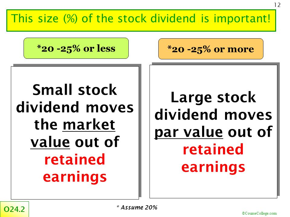 ©CourseCollege.com 12 This size (%) of the stock dividend is important.