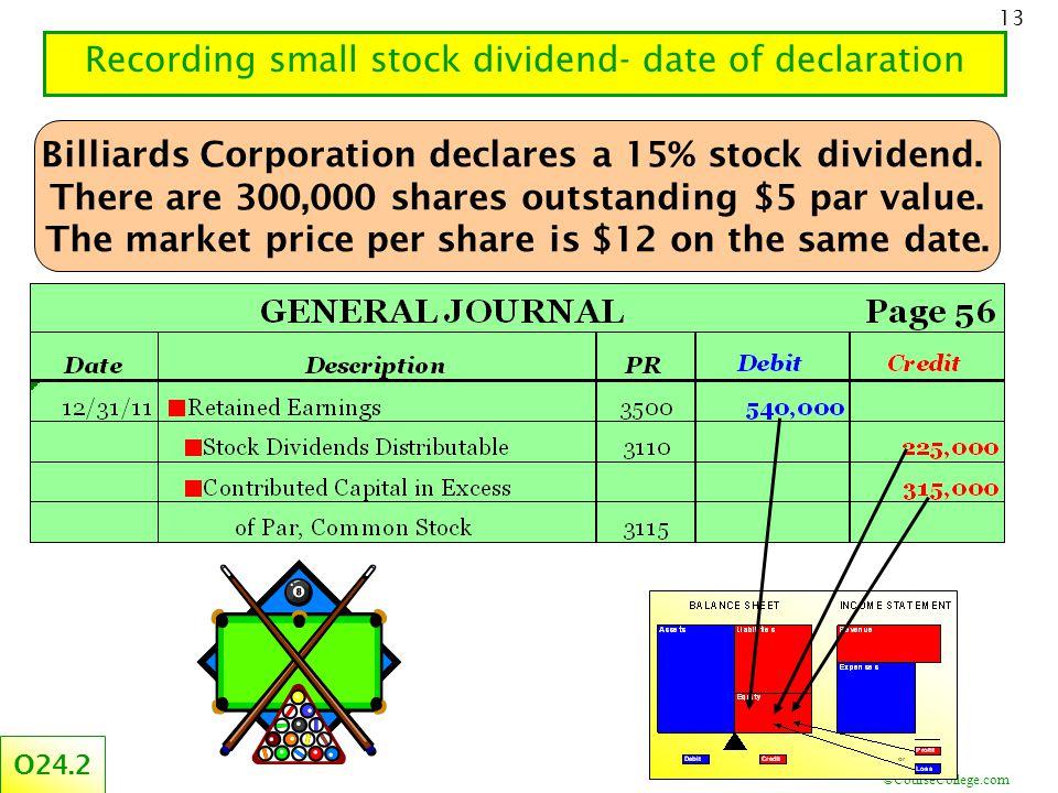 ©CourseCollege.com 13 Recording small stock dividend- date of declaration Billiards Corporation declares a 15% stock dividend.