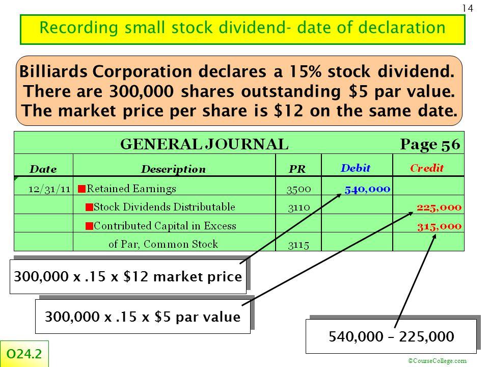 ©CourseCollege.com 14 Recording small stock dividend- date of declaration Billiards Corporation declares a 15% stock dividend.