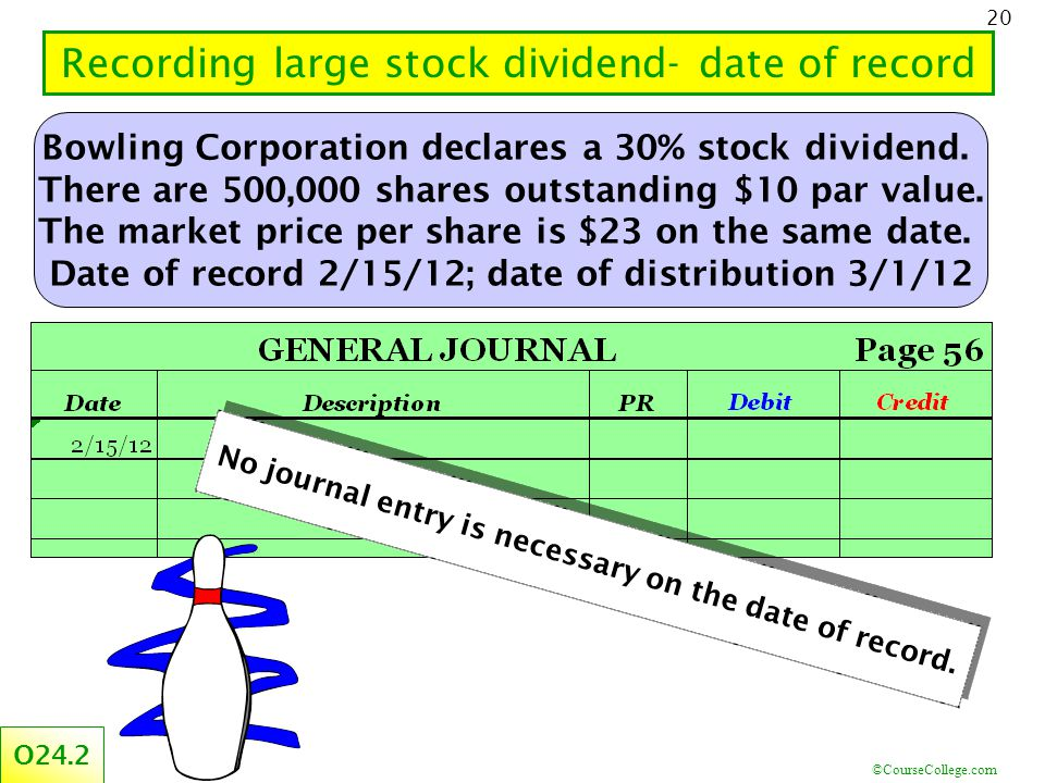 ©CourseCollege.com 20 Recording large stock dividend- date of record O24.2 No journal entry is necessary on the date of record.