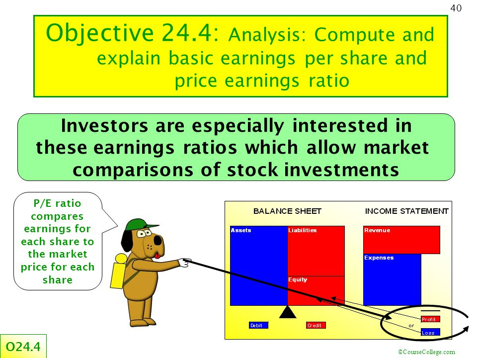 ©CourseCollege.com 40 Objective 24.4: Analysis: Compute and explain basic earnings per share and price earnings ratio P/E ratio compares earnings for