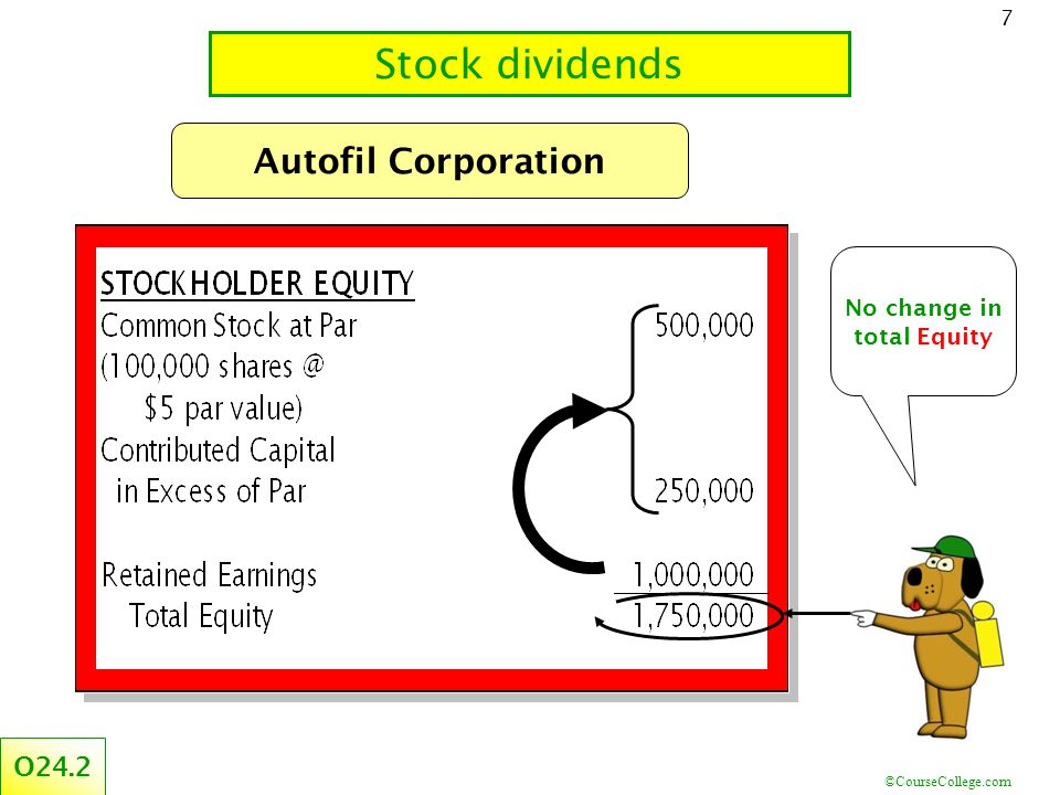 ©CourseCollege.com 7 Stock dividends O24.2 Autofil Corporation No change in total Equity