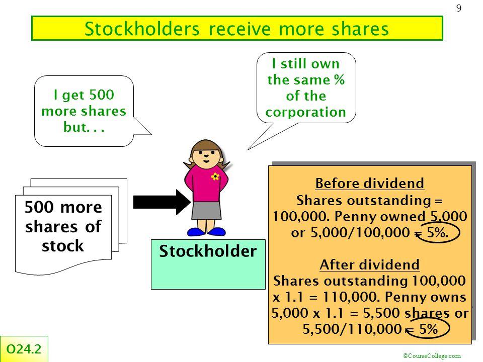 ©CourseCollege.com 9 Stockholders receive more shares I get 500 more shares but...
