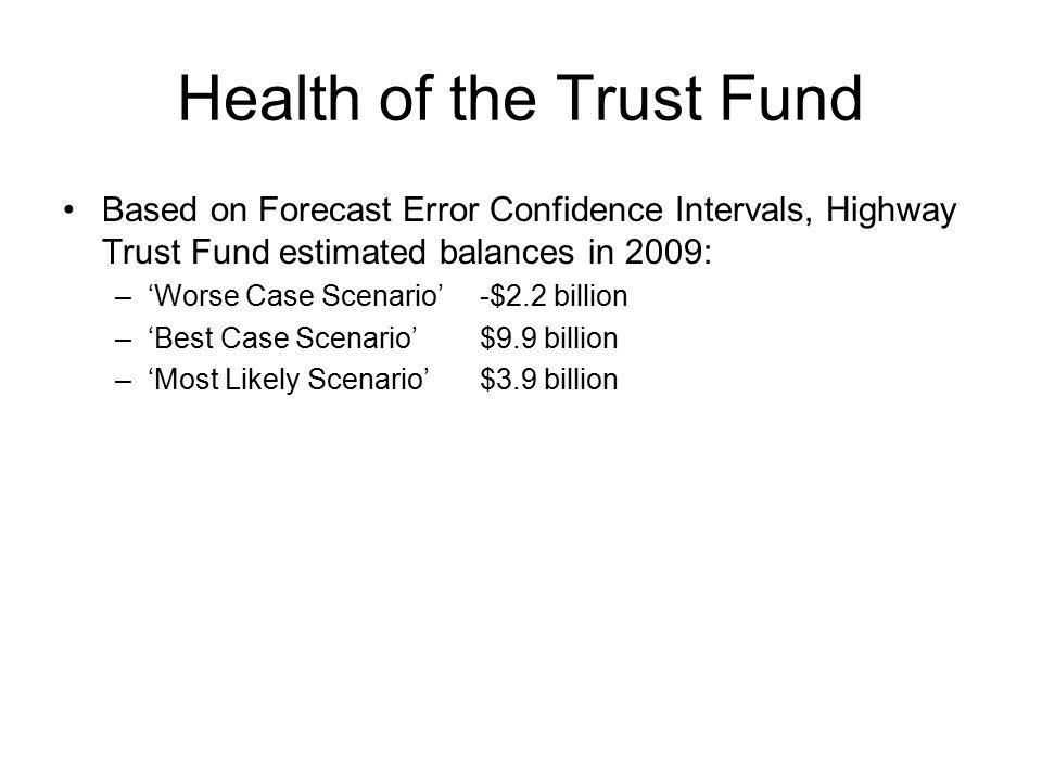 Health of the Trust Fund Based on Forecast Error Confidence Intervals, Highway Trust Fund estimated balances in 2009: –'Worse Case Scenario'-$2.2 billion –'Best Case Scenario'$9.9 billion –'Most Likely Scenario'$3.9 billion