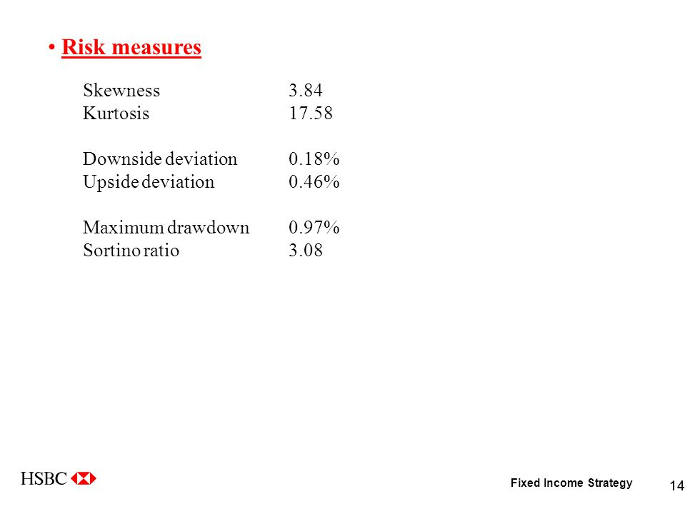 Fixed Income Strategy 14 Risk measures Skewness3.84 Kurtosis17.58 Downside deviation0.18% Upside deviation0.46% Maximum drawdown0.97% Sortino ratio3.08