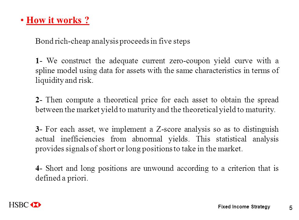 Fixed Income Strategy 55 How it works .