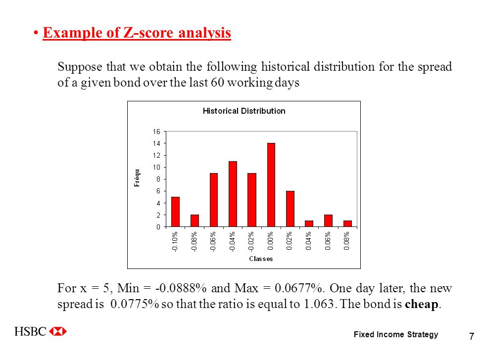 Fixed Income Strategy 77 Example of Z-score analysis Suppose that we obtain the following historical distribution for the spread of a given bond over the last 60 working days For x = 5, Min = -0.0888% and Max = 0.0677%.