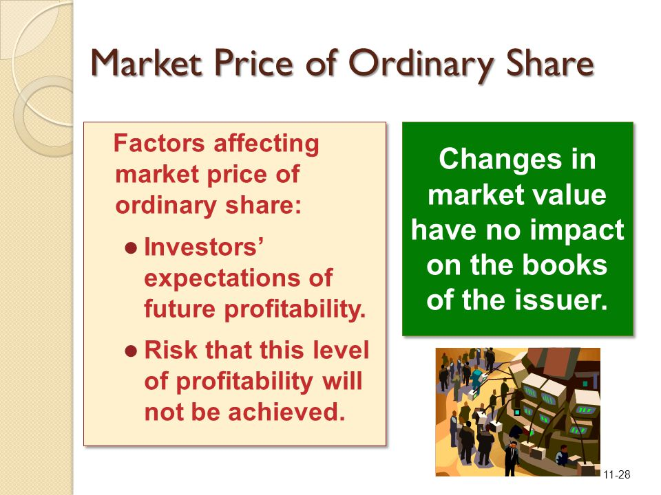 11-28 Factors affecting market price of ordinary share: Investors' expectations of future profitability.