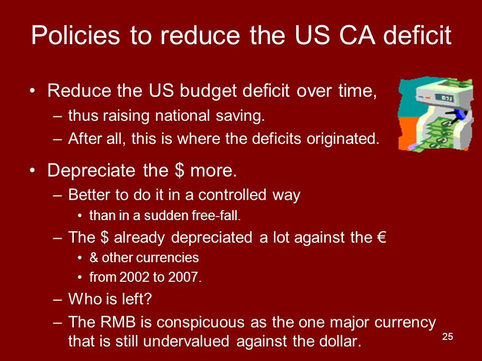 25 Policies to reduce the US CA deficit Reduce the US budget deficit over time, –thus raising national saving.