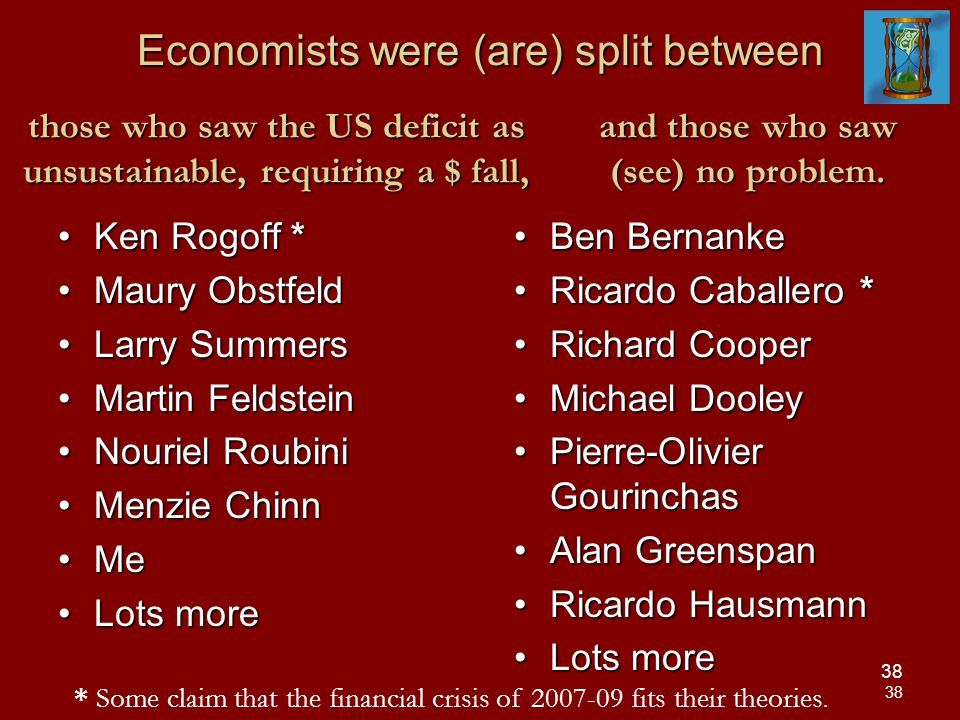 38 Economists were (are) split between Ken Rogoff *Ken Rogoff * Maury ObstfeldMaury Obstfeld Larry SummersLarry Summers Martin FeldsteinMartin Feldstein Nouriel RoubiniNouriel Roubini Menzie ChinnMenzie Chinn MeMe Lots moreLots more Ben BernankeBen Bernanke Ricardo Caballero *Ricardo Caballero * Richard CooperRichard Cooper Michael DooleyMichael Dooley Pierre-Olivier GourinchasPierre-Olivier Gourinchas Alan GreenspanAlan Greenspan Ricardo HausmannRicardo Hausmann Lots moreLots more those who saw the US deficit as unsustainable, requiring a $ fall, and those who saw (see) no problem.