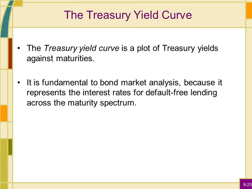 9-23 The Treasury Yield Curve The Treasury yield curve is a plot of Treasury yields against maturities.