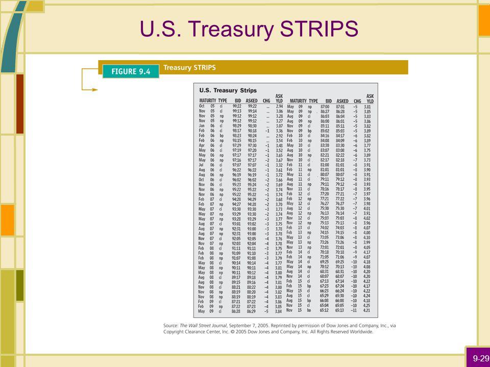 9-29 U.S. Treasury STRIPS