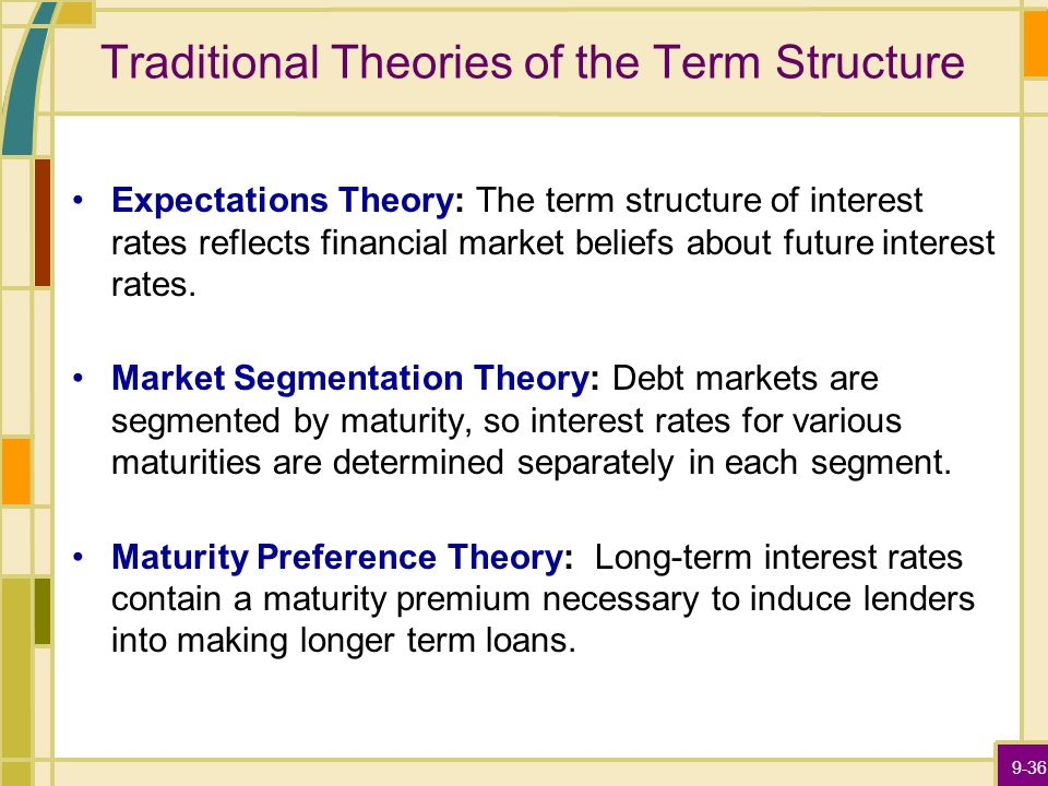 9-36 Traditional Theories of the Term Structure Expectations Theory: The term structure of interest rates reflects financial market beliefs about future interest rates.