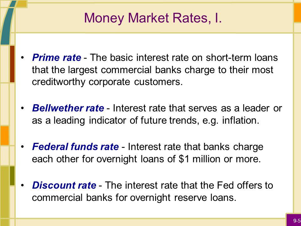 9-5 Money Market Rates, I.