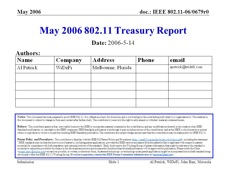doc.: IEEE 802.11-06/0679r0 Submission May 2006 Al Petrick, WiDeFi, John Barr, MotorolaSlide 2 Treasury (actual) March 06, 2006 - $78,683.76 May 14, 2006 - $178,633.76 –Network Domain Name - $50.00 (Check has not cleared) –Transfer from F2F - $100,000.00 Additional funds remain in Tour Host and Face-to-Face Events accounts: –F2F ≈ $31,444 –Tour Hosts - AUD 14,280 (Cairns loss) Reserves: –Melbourne Deficit - $50,000 –Meeting Expense Reserve - $149,728