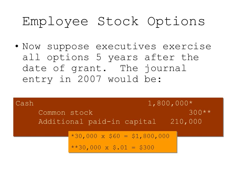 Employee Stock Options Now suppose executives exercise all options 5 years after the date of grant.