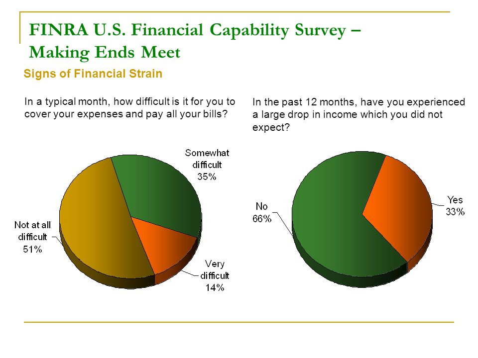 FINRA U.S. Financial Capability Survey – Making Ends Meet In a typical month, how difficult is it for you to cover your expenses and pay all your bill