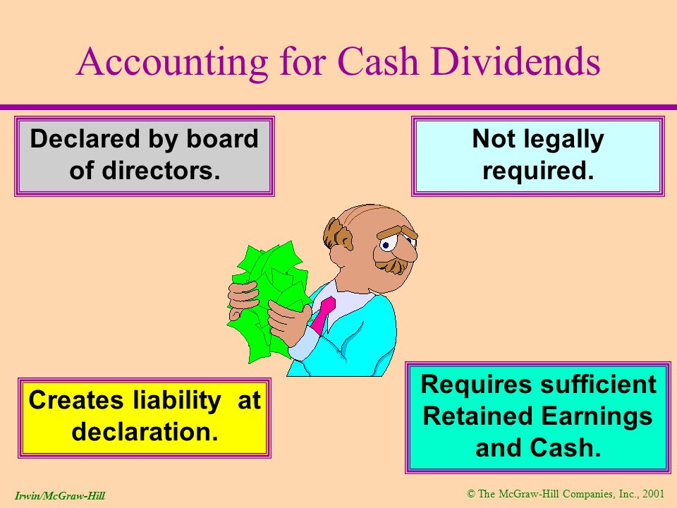 © The McGraw-Hill Companies, Inc., 2001 Irwin/McGraw-Hill Accounting for Cash Dividends Declared by board of directors.