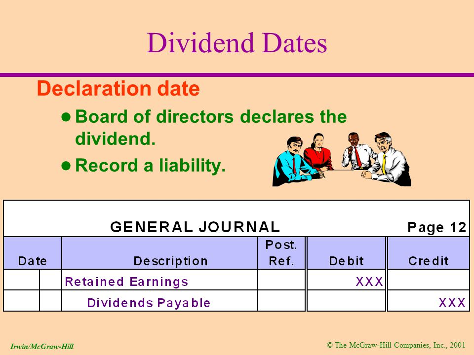 © The McGraw-Hill Companies, Inc., 2001 Irwin/McGraw-Hill Dividend Dates Declaration date Board of directors declares the dividend.