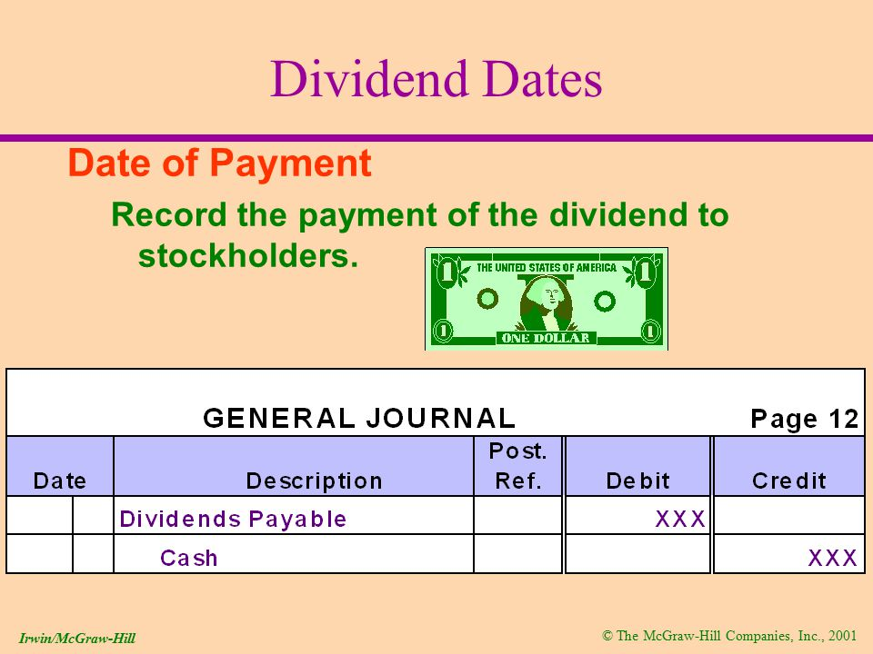 © The McGraw-Hill Companies, Inc., 2001 Irwin/McGraw-Hill Dividend Dates Date of Payment Record the payment of the dividend to stockholders.
