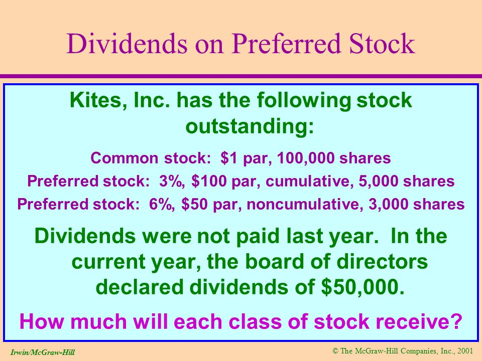 © The McGraw-Hill Companies, Inc., 2001 Irwin/McGraw-Hill Dividends on Preferred Stock Kites, Inc.