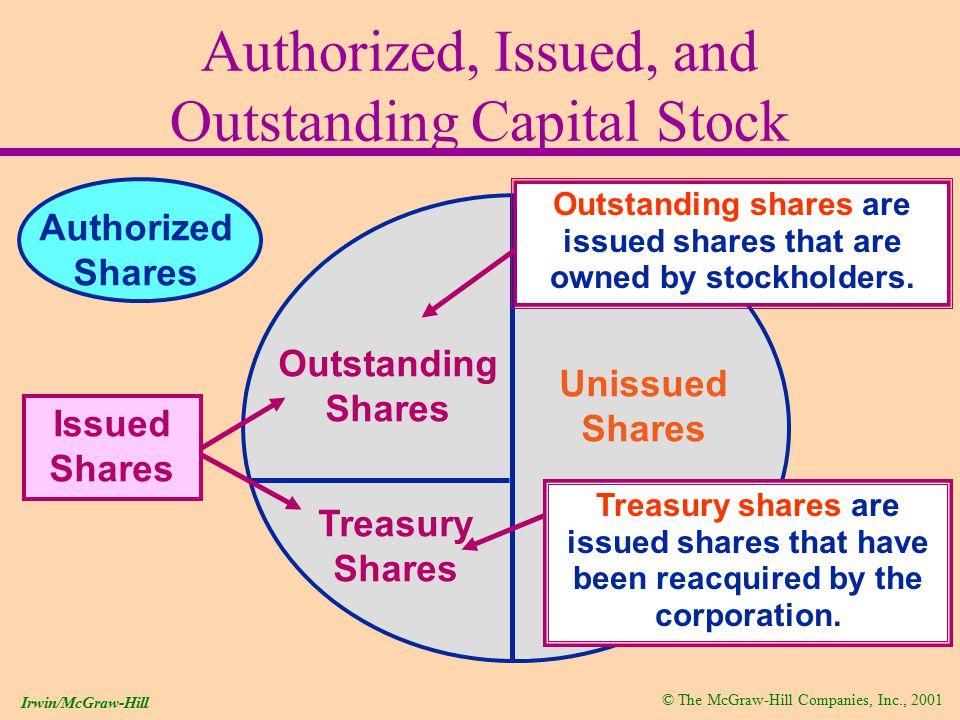 © The McGraw-Hill Companies, Inc., 2001 Irwin/McGraw-Hill Types of Capital Stock Common Stock Preferred Stock