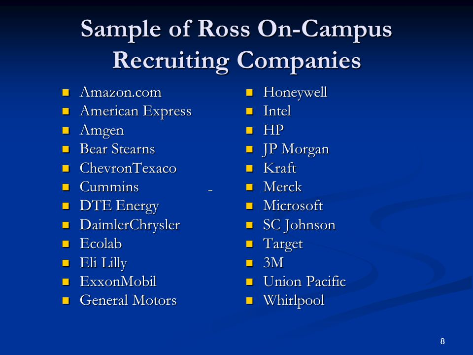 8 Sample of Ross On-Campus Recruiting Companies Amazon.com Amazon.com American Express American Express Amgen Amgen Bear Stearns Bear Stearns ChevronTexaco ChevronTexaco Cummins Cummins DTE Energy DTE Energy DaimlerChrysler DaimlerChrysler Ecolab Ecolab Eli Lilly Eli Lilly ExxonMobil ExxonMobil General Motors General Motors Honeywell Intel HP JP Morgan Kraft Merck Microsoft SC Johnson Target 3M Union Pacific Whirlpool
