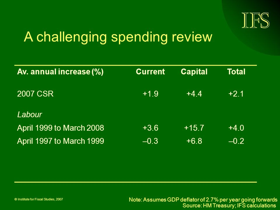 © Institute for Fiscal Studies, 2007 Winners and losers.