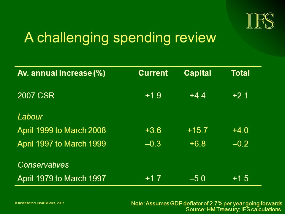 © Institute for Fiscal Studies, 2007 What is a spending cut?