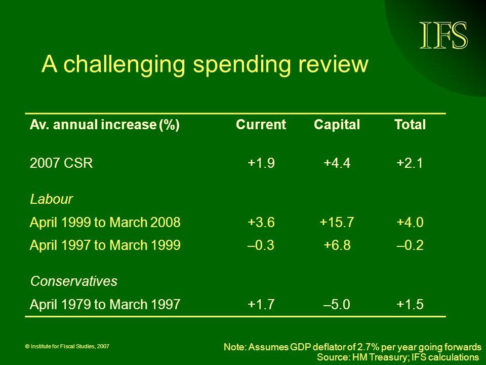 IFS CSR 2007: Not the final settlement.